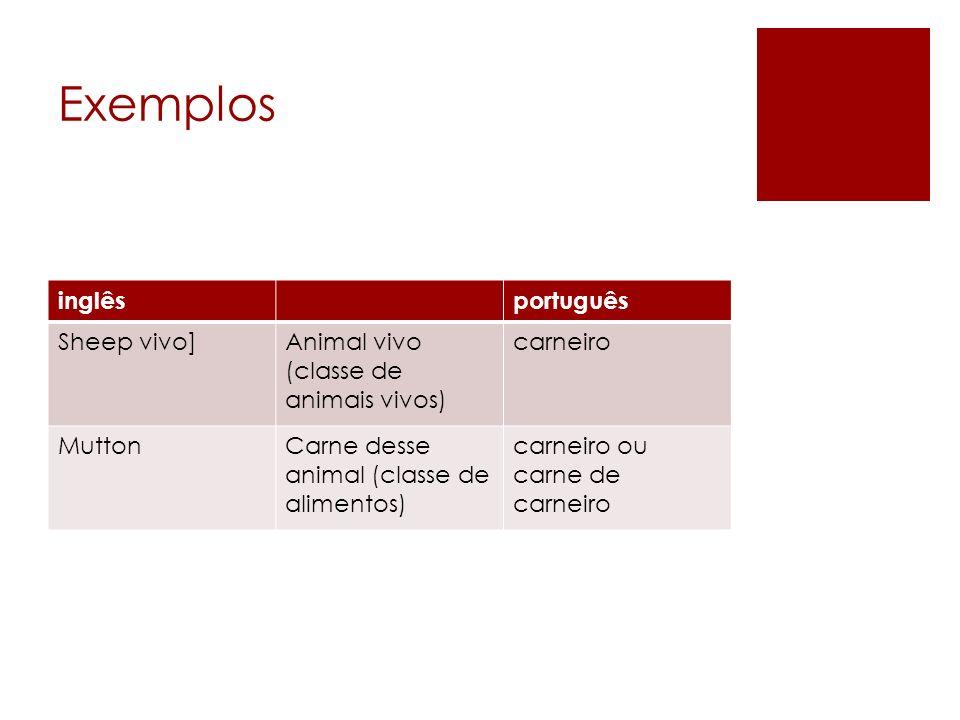 Exemplos inglês português Sheep vivo]